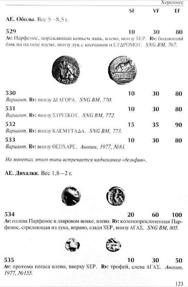 Античные монеты северного причерноморья VI-I вв до н.э