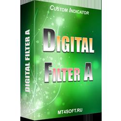 DigitalFilterA - Высокодоходный Индикатор
