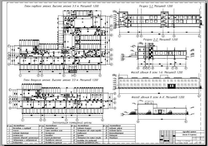 Определение несимметричных в плане конструкций по американским нормам
