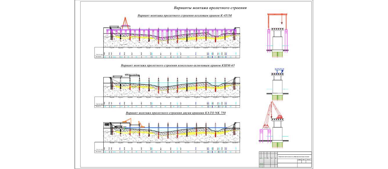 Купить Дипломный проект Организация строительства моста  Дипломный проект Организация строительства моста