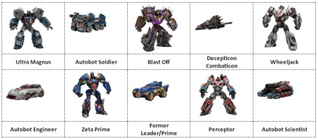 Transformers: Fall of Cybertron DLC1 - Havoc Pack