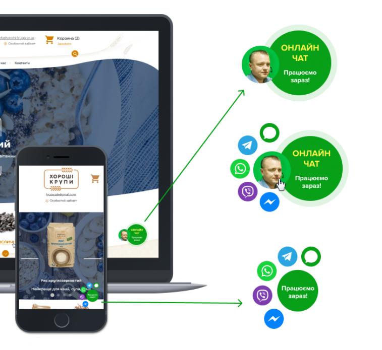 Buy the telegram chat widget, whatsapp, viber, facebook m. And.