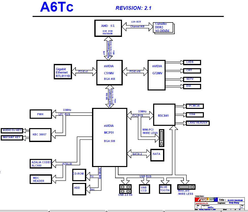 Схема ноутбука ASUS A6T.  ASUSTeK COMPUTER INC. Shematic diagram ASUS A6T.  Купить и скачать этот файл за 5$ Вы...