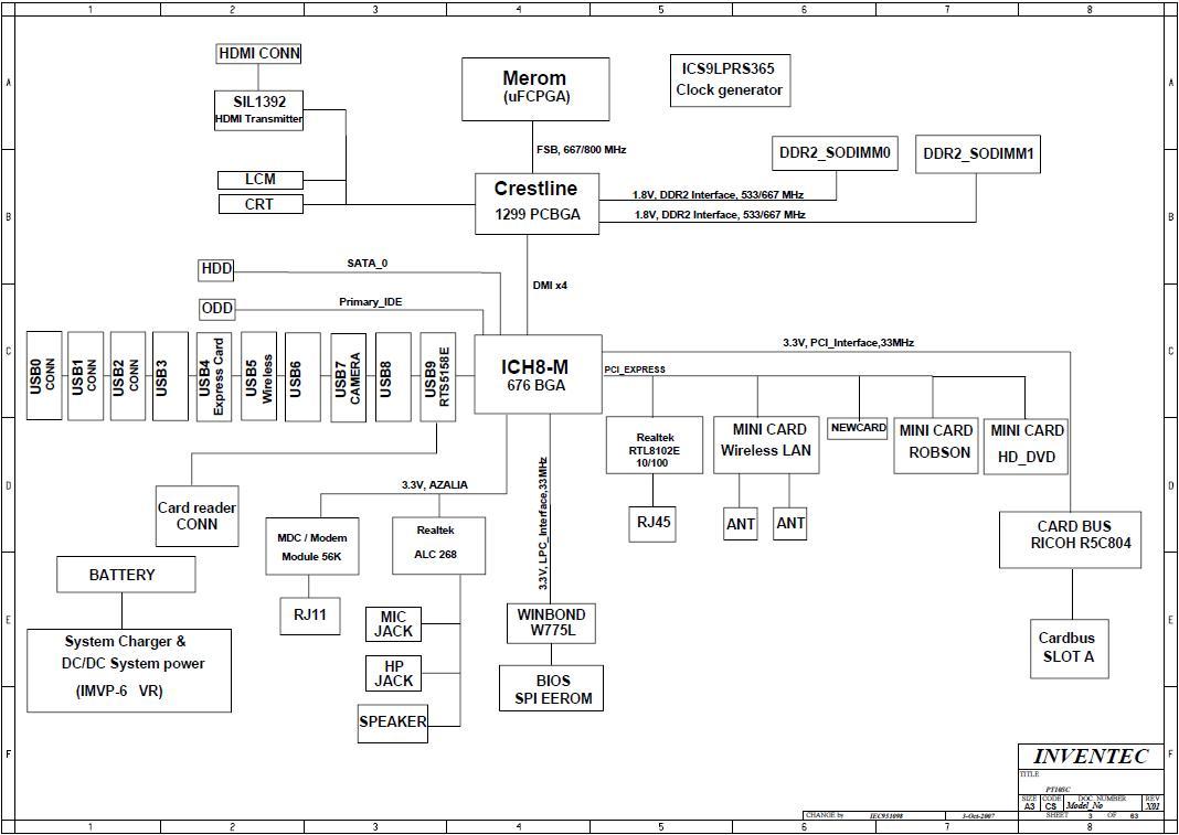 0 отзывов. admin1.  Схема ноутбука Toshiba Satellite A300 INVENTEC POTOMAC 10S PT10S 60.