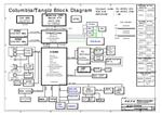 Схема для Acer Extensa 5220/5620/7220/7620 - TravelMate 5720/7320 Wistron Columbia/Tangiz CPU: Mobile CPU Merom 479...