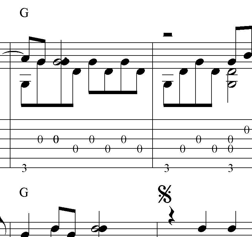 Классификация аккордов