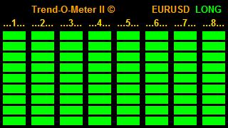 Forex trend o meter