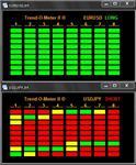 Индикаторы forex для скальпинга