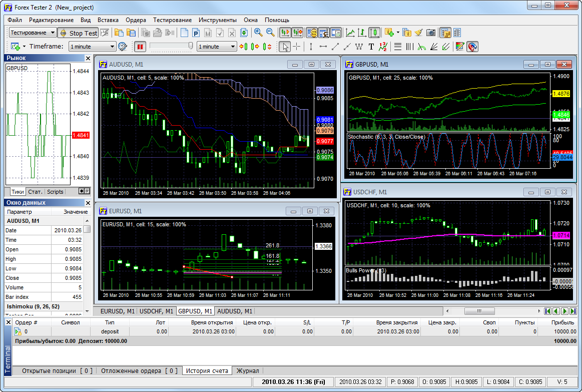 Forex tester on mac
