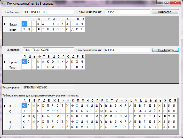 полиалфавитный метод шифрования знаком