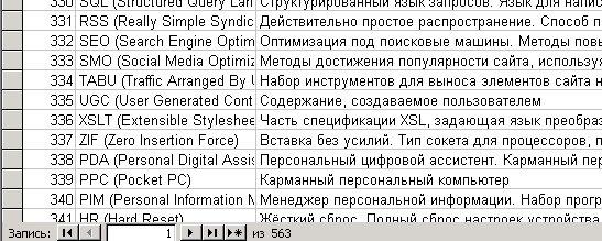 Dictionary Of Computer Abbreviations