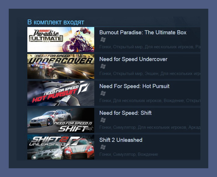EA Racing Pack Need for Speed 5x (Steam Gift RU + CIS)