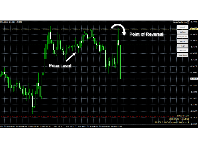 Forex card disadvantages