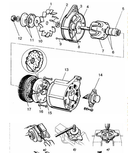 Справочник зарубежных генераторов