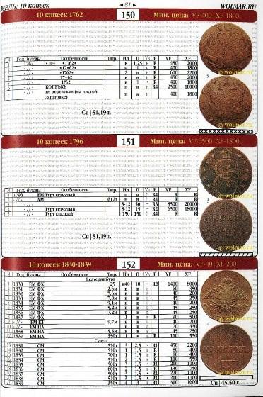 Wolmar ru iii выпуск июнь 2010 каталог