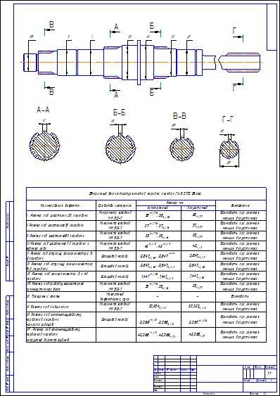 Карта дефектовки вторичного вала пятиступенчатой коробки передач автомобиля ГАЗ 3110 Волга.