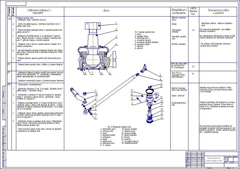 Т о и ремонта системы питания двигателя д 243 курсовая