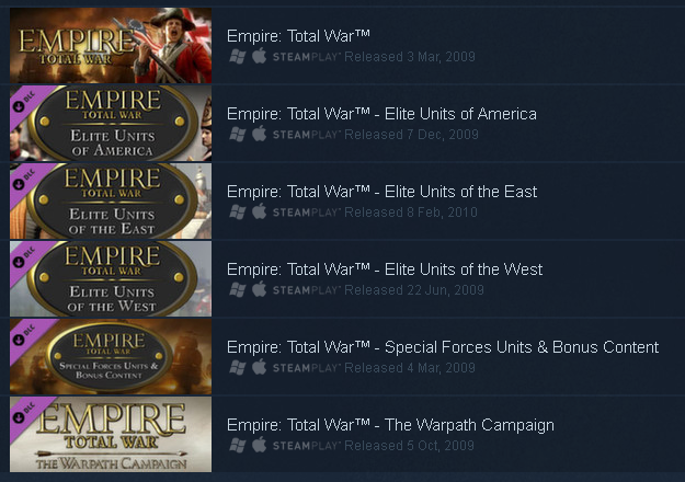 zzzz_Empire Total War Collection - Steam reg free / ROW