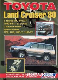Toyota_Land Cruiser 80  (90-98г)