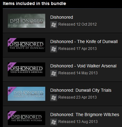 Dishonored - Game of the Year Edition(Steam Gift-ROW)