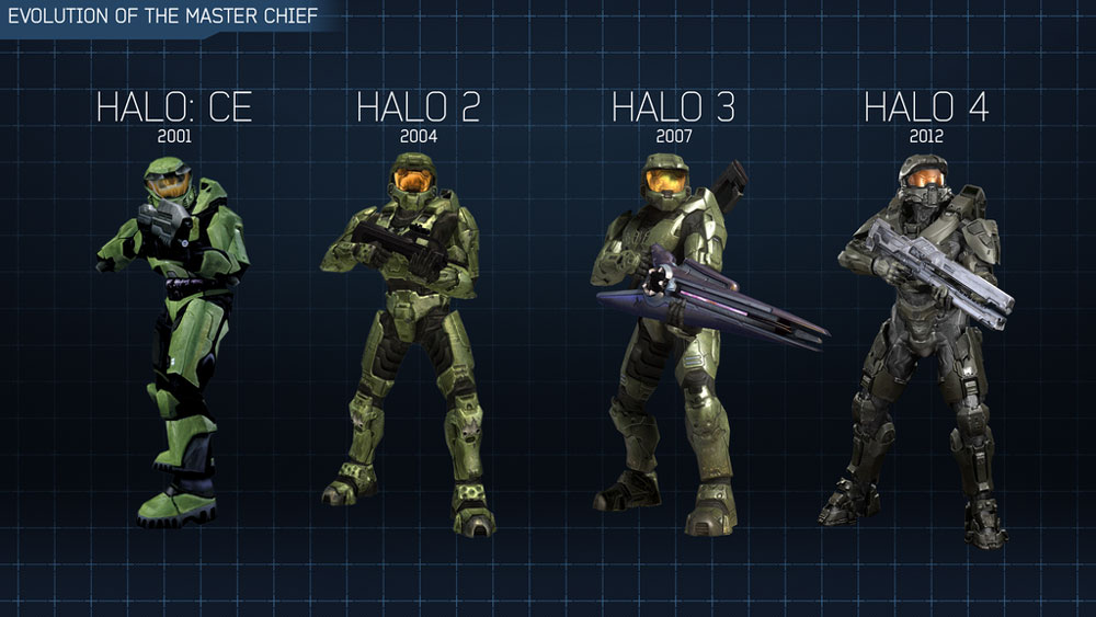 HALO: MASTER CHIEF COLLECTION | XBOX ONE DOWNLOAD KEY