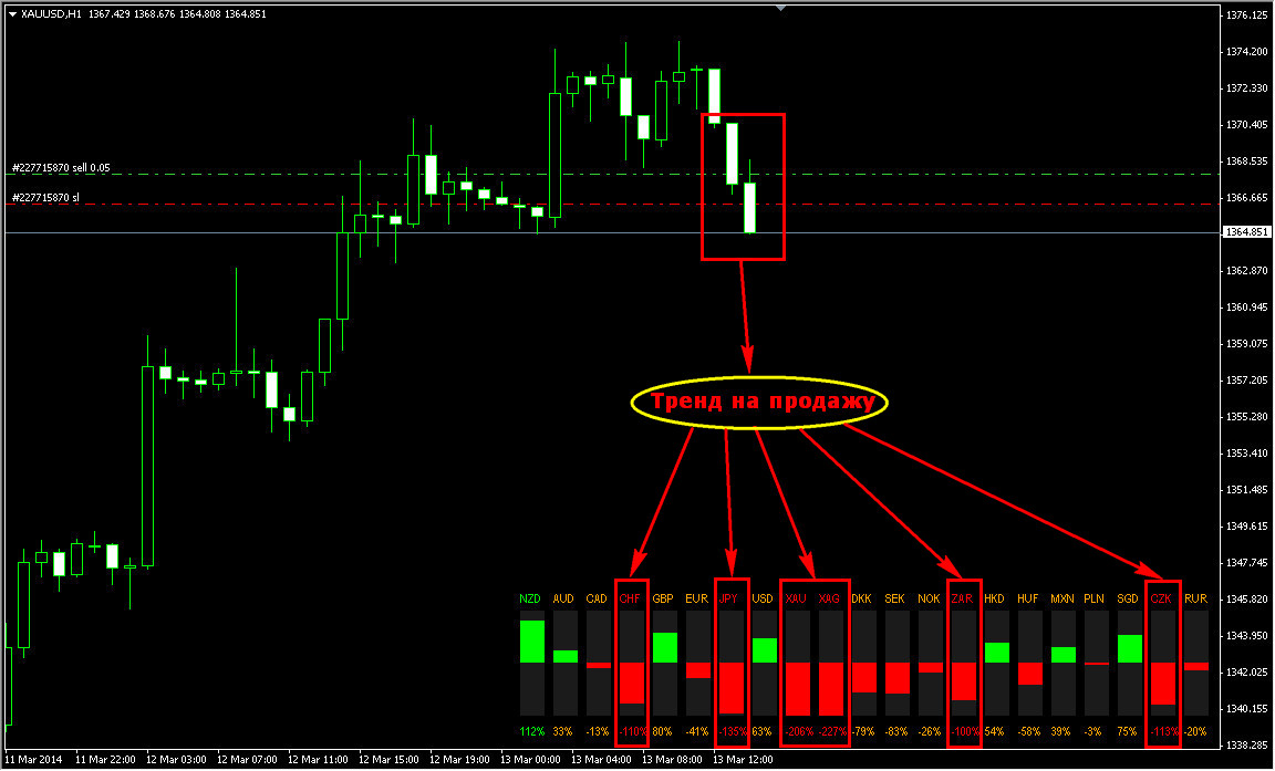 buy indicator currency power signal and download