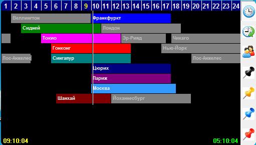 Время работы трейдера форекс форекс индикатор фракталы