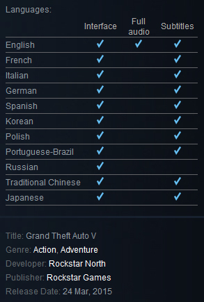 GRAND THEFT AUTO V GTA 5 Steam Region Free ROW GLOBAL