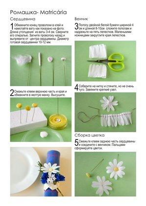 12 цветов украинского венка из креповой бумаги
