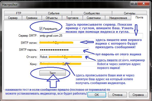 Индикатор email expert (отправка сообщений на e-mail)