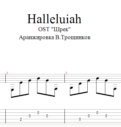 Buy Hallelujah Leonard Cohentes Tabs For Guitar And Download