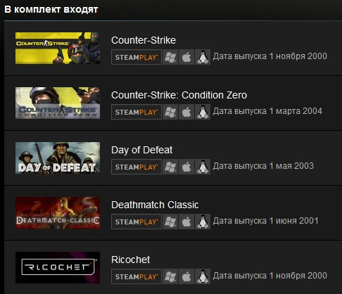 Counter-Strike 1 Anthology (Steam Gift /Region Free)