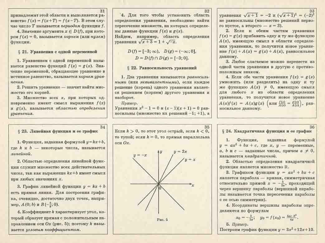 шпаргалки тест математика