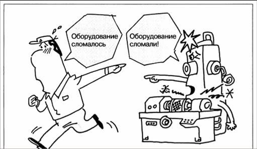 Методология ТРМ