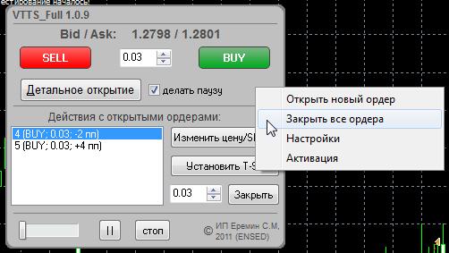 Forex tester full