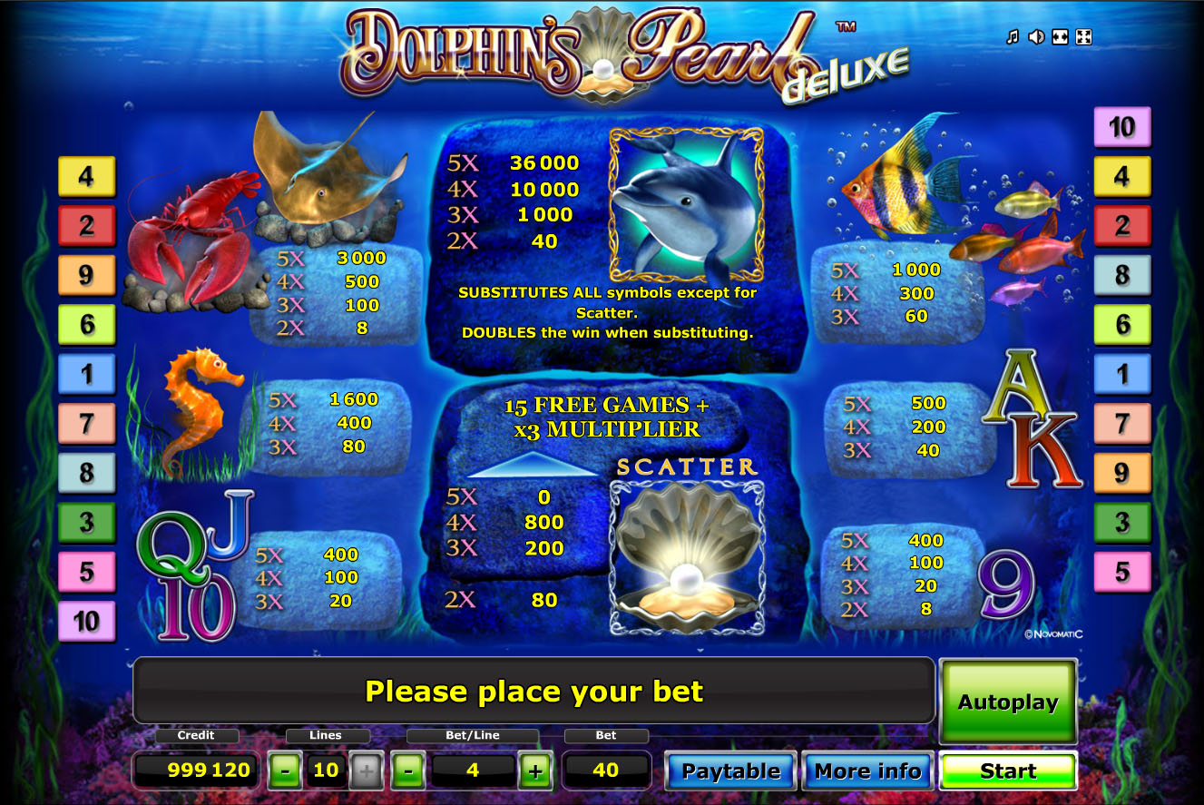online casino ratings dolphin pearl