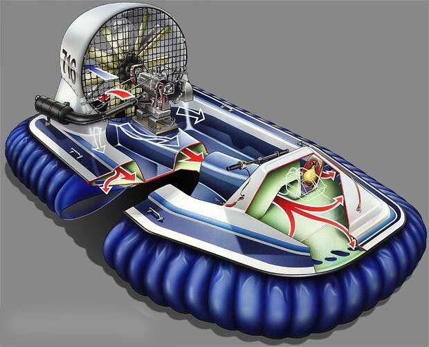 Как сделать для лодки воздушную подушку 460