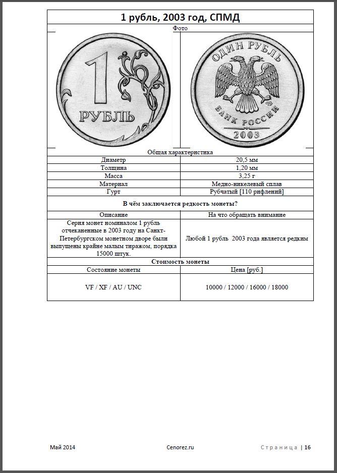 Каталог цен на монеты России.