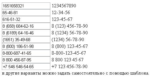 проверка не знакомых номеров телефона