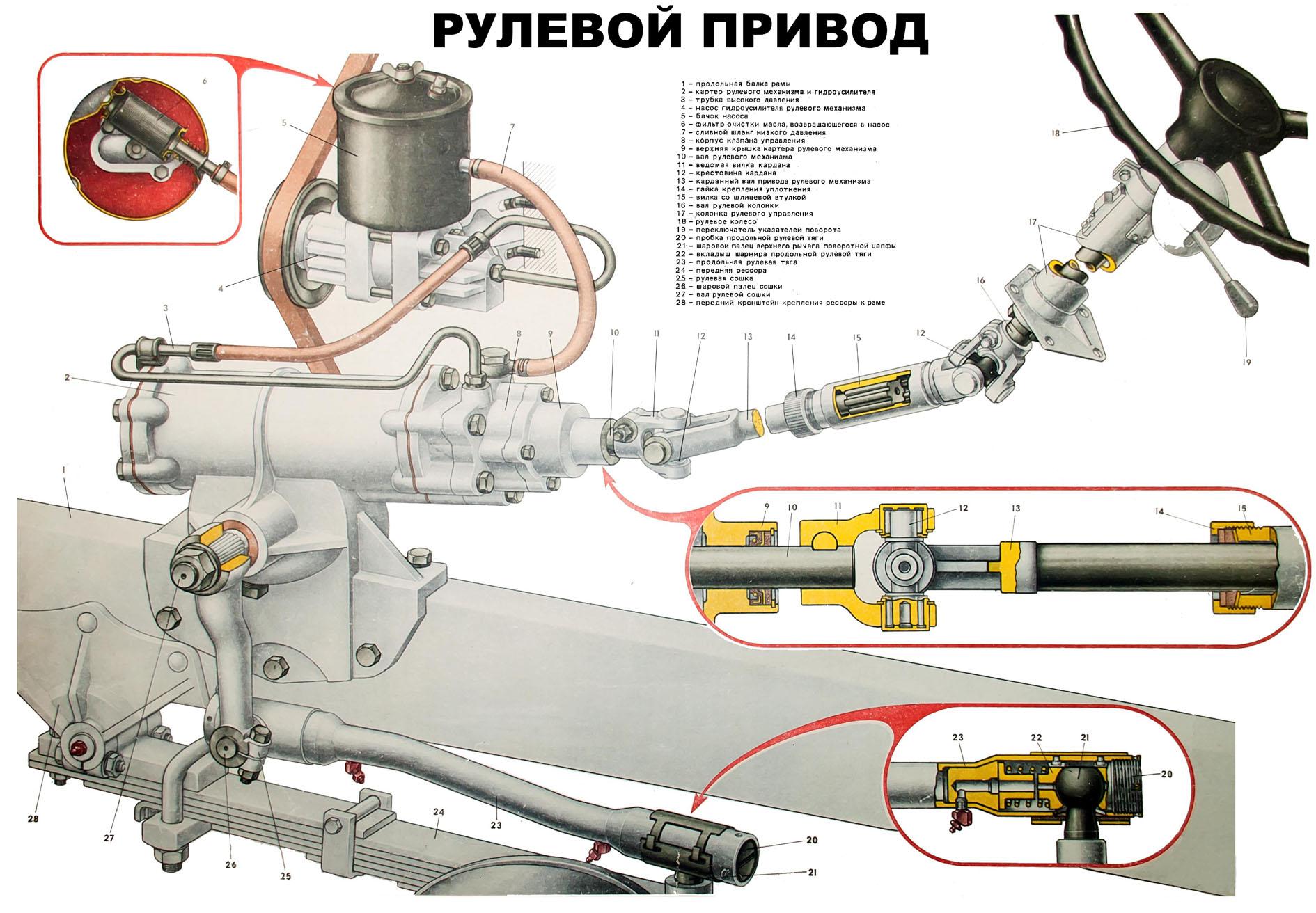pdf supercritical fluid technology theoretical
