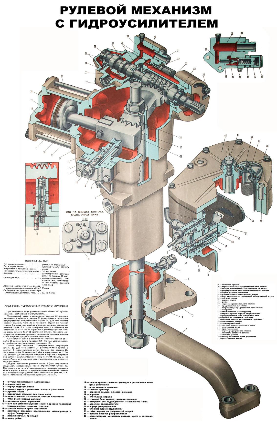 Плакат Рулевой механизм с гидроусилителем