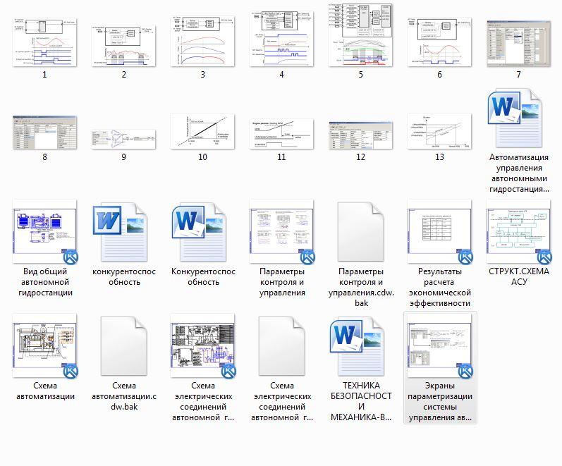 Дипломный проект Автоматизация управления с чертежами страница Дипломный проект Автоматизация управления с чертежами фото 1