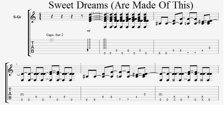 Sweet Dreams, Fingerstyle Guitar, Marilyn Manson