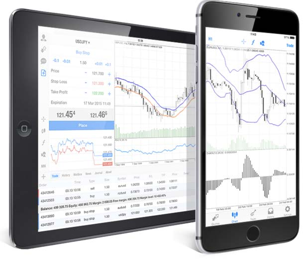 Упрощенная стратегия FOREX для мобильных устройств