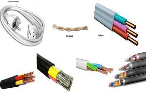 Электрические кабели, провода, шнуры