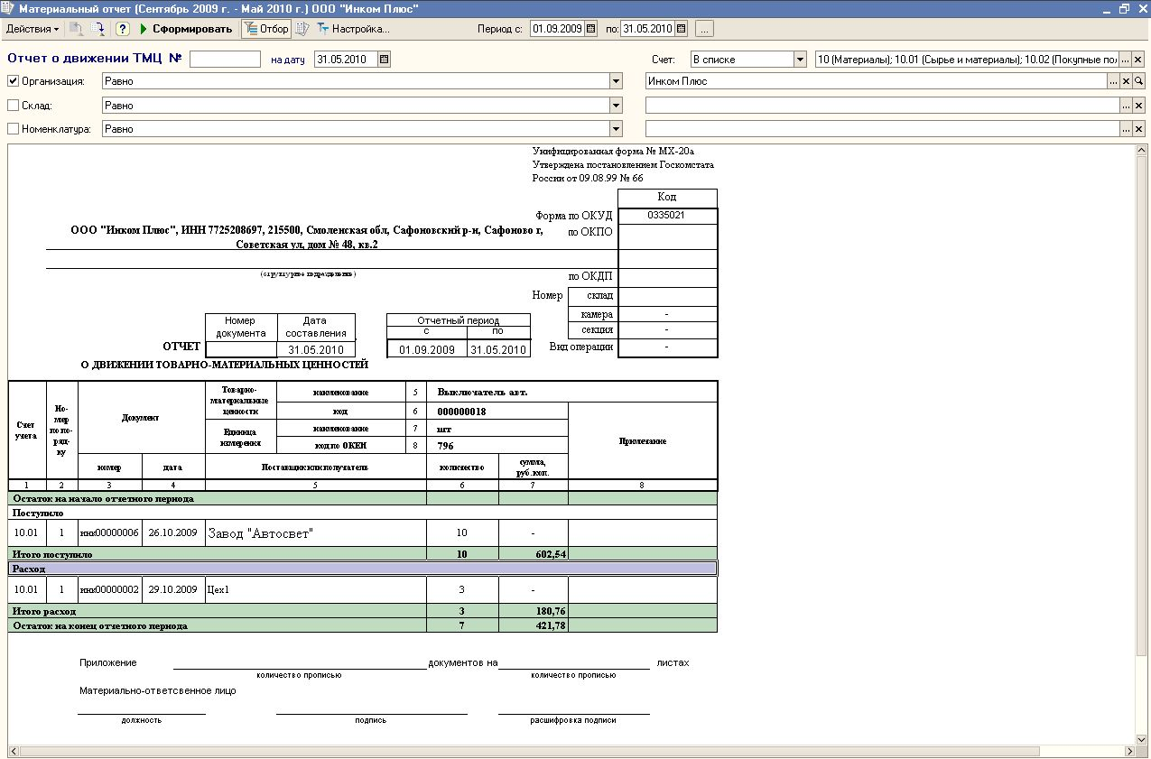 Report form MX-20 and MX-20a 1C 8.1-8.2 PD