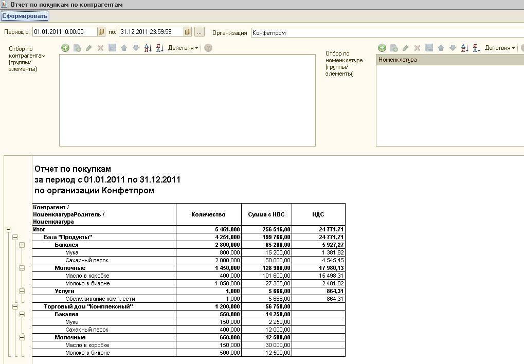 Как сделать отчет по продажам в 1с 7.7
