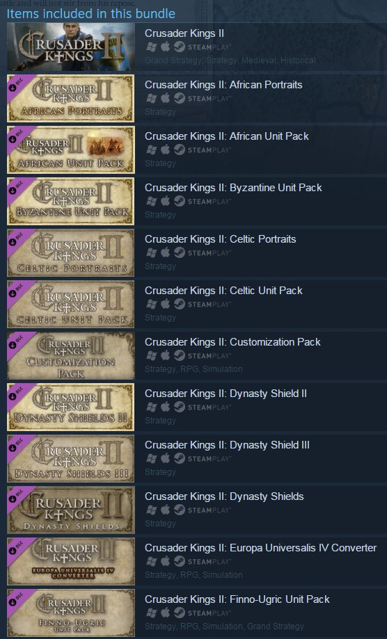 Crusader Kings II Collection (Steam Gift/RU CIS)