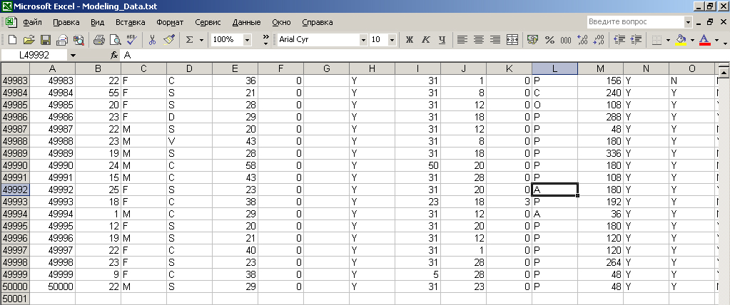Test data for testing scoring models