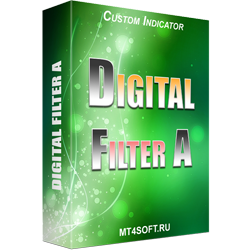 Digital Filter A - Indicator